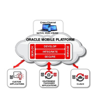 Oracle Mobile Platform
